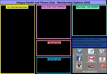Membership Fees May 2018